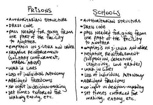 a schools prisons